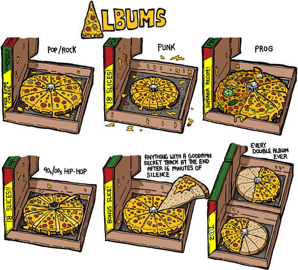 albums_as_pizza_slices